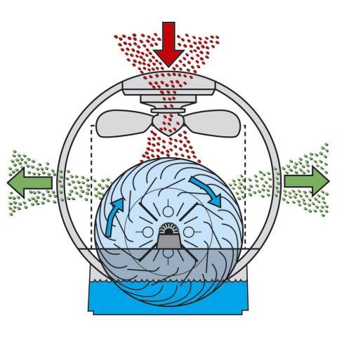 kombinált párásító légtisztító légmosó